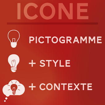 Une des illustrations de l'article : icone = pictogramme + contexte + style